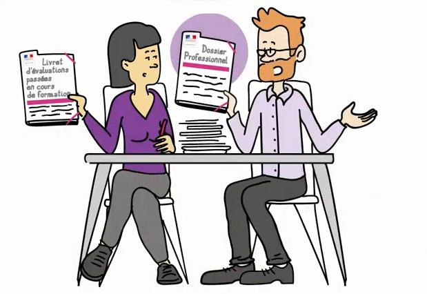 Les Evaluations Passees En Cours De Formation Ecf